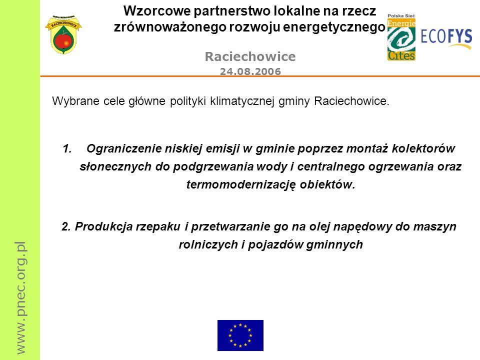 www.pnec.org.pl Wzorcowe partnerstwo lokalne na rzecz zrównoważonego rozwoju energetycznego Raciechowice 24.08.2006 Wybrane cele główne polityki klima