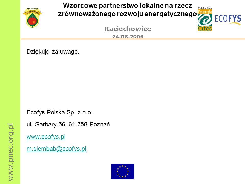 www.pnec.org.pl Wzorcowe partnerstwo lokalne na rzecz zrównoważonego rozwoju energetycznego Raciechowice 24.08.2006 Dziękuję za uwagę. Ecofys Polska S