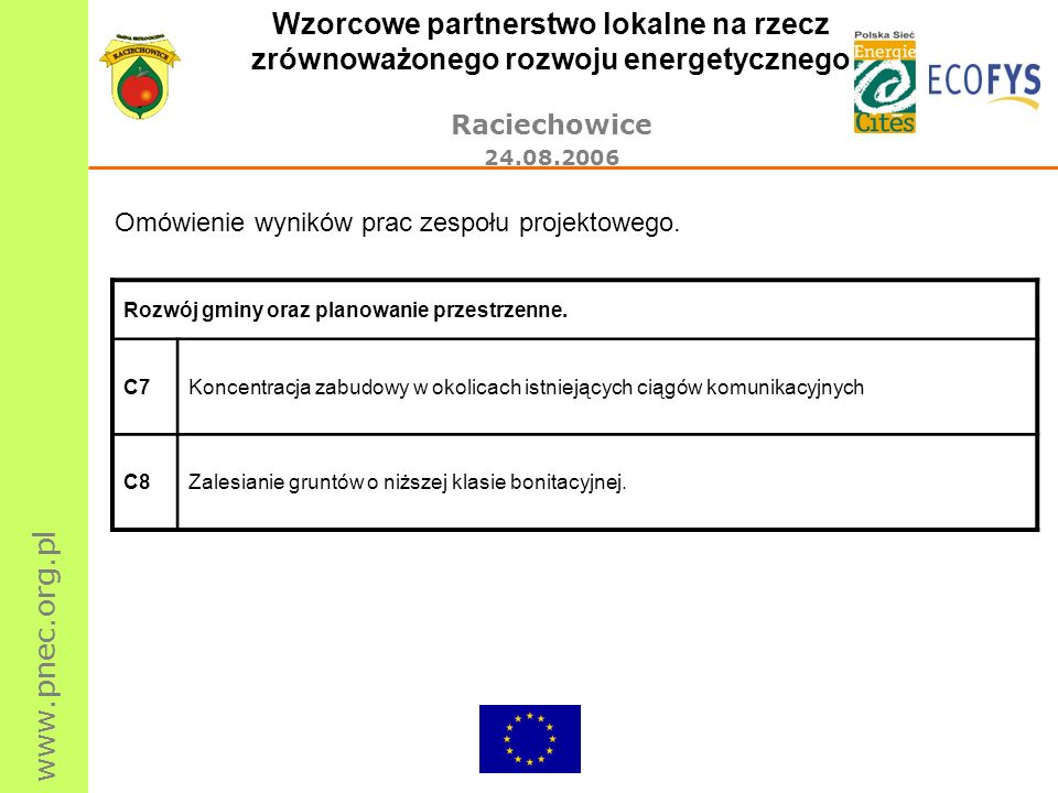 www.pnec.org.pl Wzorcowe partnerstwo lokalne na rzecz zrównoważonego rozwoju energetycznego Raciechowice 24.08.2006 Omówienie wyników prac zespołu projektowego.