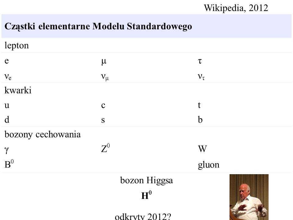 Cząstki elementarne Modelu Standardowego lepton eμτ νeνe νμνμ ντντ kwarki uct dsb bozony cechowania γZ0Z0 W B0B0 gluon bozon Higgsa H0H0 odkryty 2012?