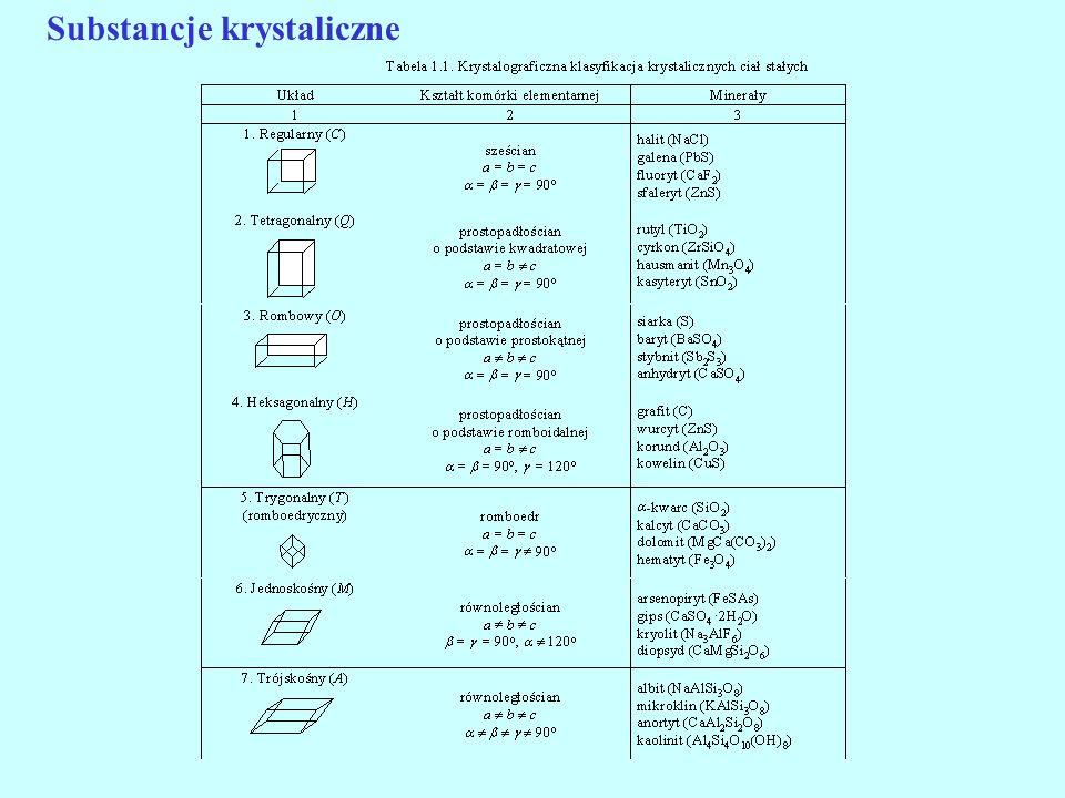 Substancje krystaliczne