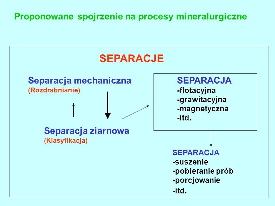 Proponowane spojrzenie na procesy mineralurgiczne SEPARACJA -flotacyjna -grawitacyjna -magnetyczna -itd. SEPARACJA -suszenie -pobieranie prób -porcjow