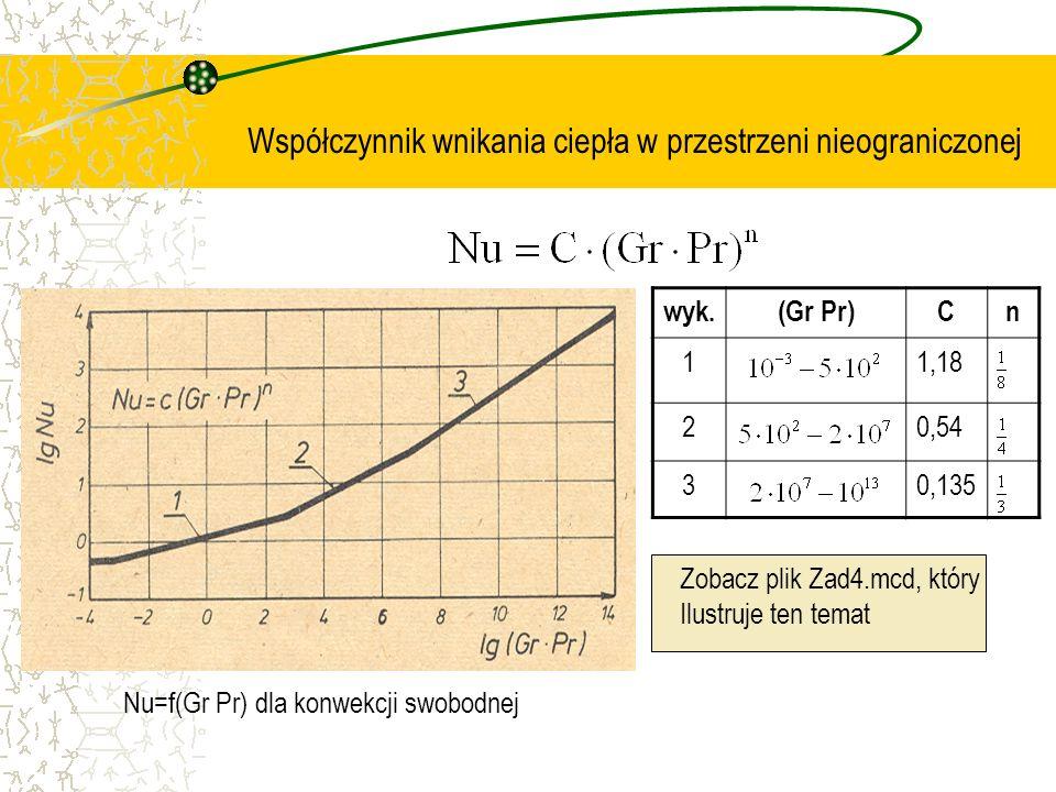 Współczynnik wnikania ciepła w przestrzeni nieograniczonej wyk.(Gr Pr)Cn 11,18 20,54 30,135 Nu=f(Gr Pr) dla konwekcji swobodnej Zobacz plik Zad4.mcd,