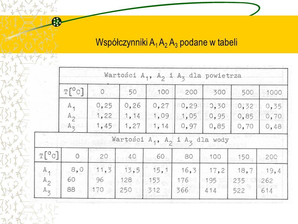 Współczynniki A 1 A 2 A 3 podane w tabeli