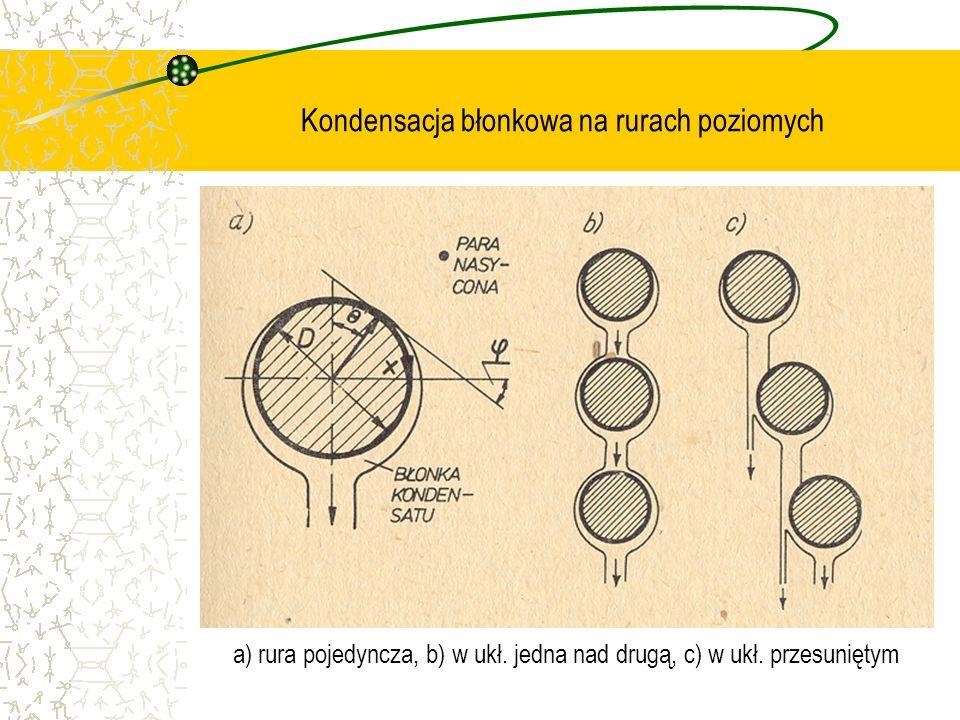 Kondensacja błonkowa na rurach poziomych a) rura pojedyncza, b) w ukł. jedna nad drugą, c) w ukł. przesuniętym
