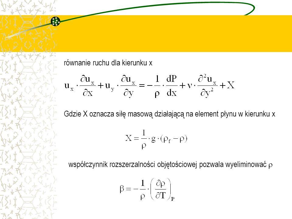 równanie ruchu dla kierunku x Gdzie X oznacza siłę masową działającą na element płynu w kierunku x współczynnik rozszerzalności objętościowej pozwala