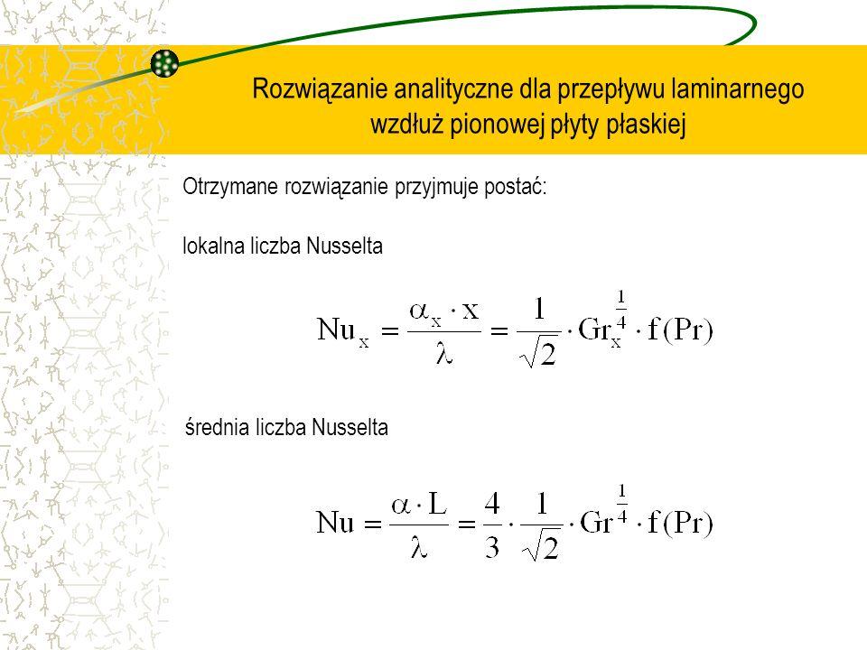 Rozwiązanie analityczne dla przepływu laminarnego wzdłuż pionowej płyty płaskiej lokalna liczba Nusselta średnia liczba Nusselta Otrzymane rozwiązanie