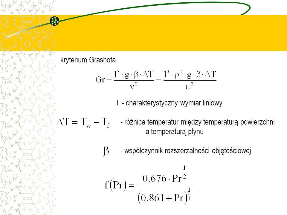 kryterium Grashofa l - charakterystyczny wymiar liniowy - różnica temperatur między temperaturą powierzchni a temperaturą płynu - współczynnik rozszer