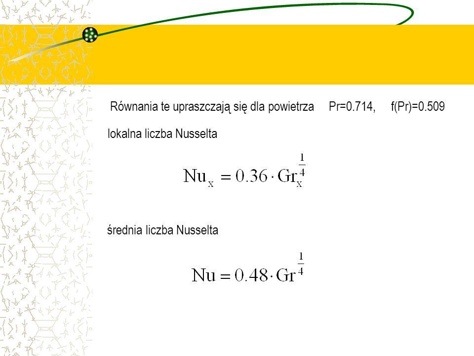 Rozwiązanie analityczne dla przepływu burzliwego wzdłuż pionowej płyty płaskiej lokalna liczba Nusselta średnia liczba Nusselta przepływ burzliwy rów.