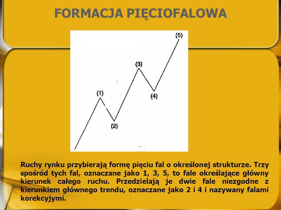 FORMACJA PIĘCIOFALOWA Ruchy rynku przybierają formę pięciu fal o określonej strukturze. Trzy spośród tych fal, oznaczane jako 1, 3, 5, to fale określa