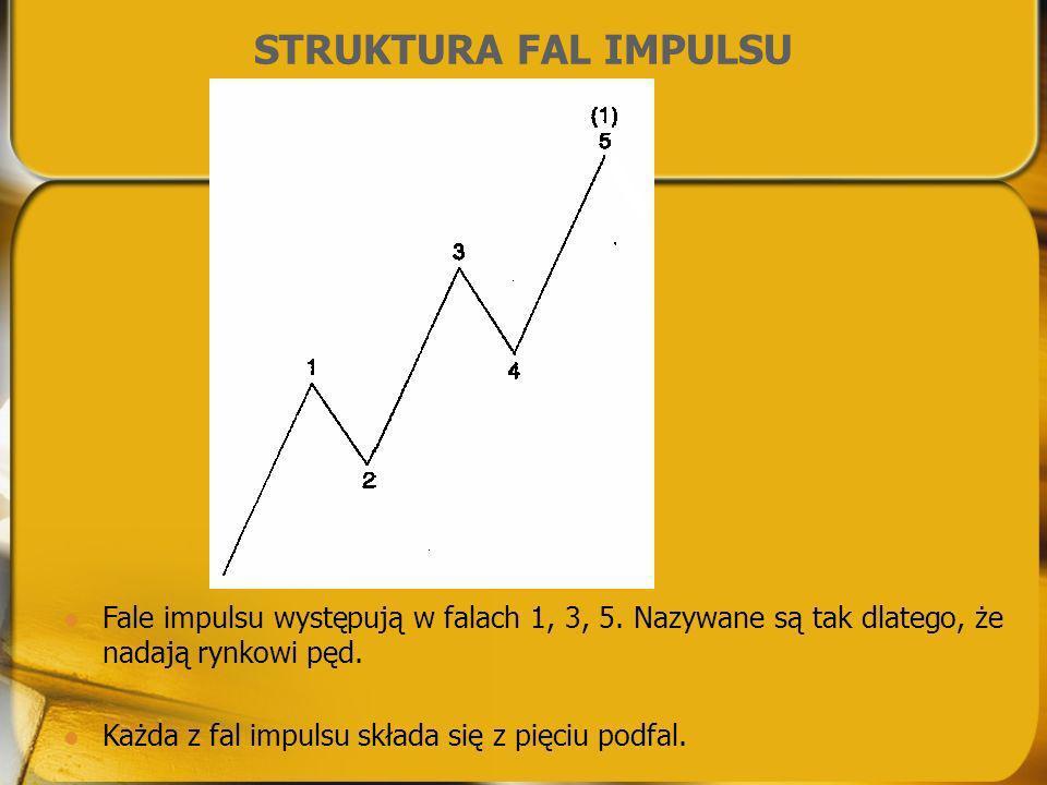 STRUKTURA FAL IMPULSU Fale impulsu występują w falach 1, 3, 5. Nazywane są tak dlatego, że nadają rynkowi pęd. Każda z fal impulsu składa się z pięciu