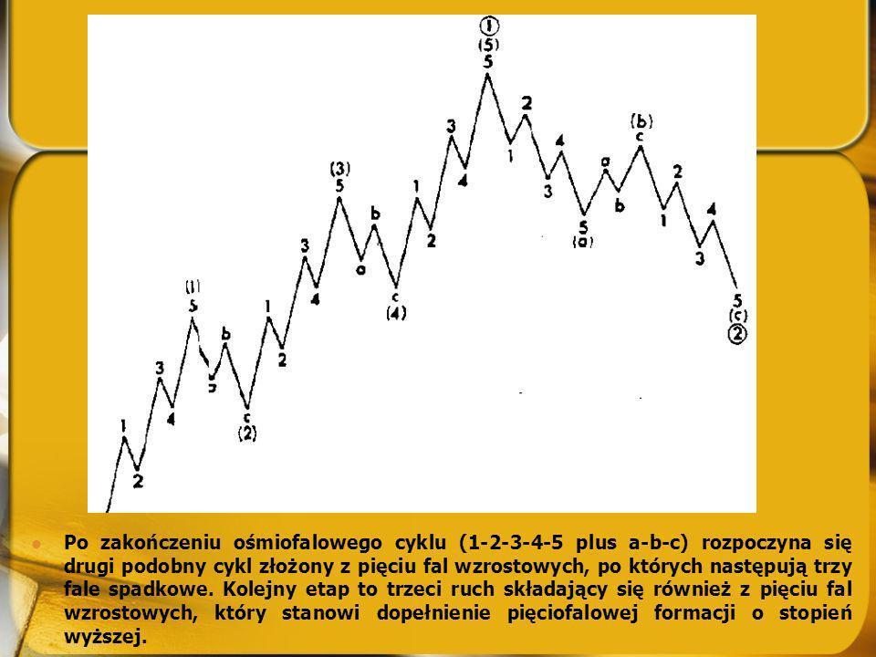 Po zakończeniu ośmiofalowego cyklu (1-2-3-4-5 plus a-b-c) rozpoczyna się drugi podobny cykl złożony z pięciu fal wzrostowych, po których następują trz