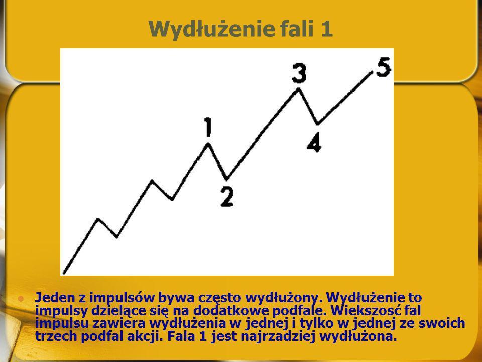 Wydłużenie fali 1 Jeden z impulsów bywa często wydłużony. Wydłużenie to impulsy dzielące się na dodatkowe podfale. Wiekszosć fal impulsu zawiera wydłu