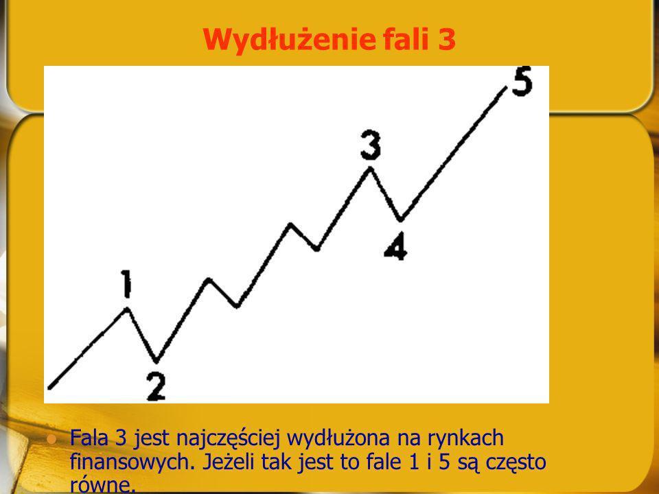 Wydłużenie fali 3 Fala 3 jest najczęściej wydłużona na rynkach finansowych. Jeżeli tak jest to fale 1 i 5 są często równe.