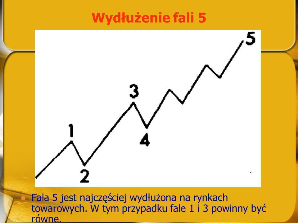 Wydłużenie fali 5 Fala 5 jest najczęściej wydłużona na rynkach towarowych. W tym przypadku fale 1 i 3 powinny być równe.