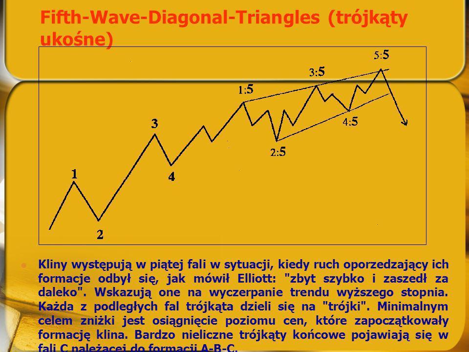 Fifth-Wave-Diagonal-Triangles (trójkąty ukośne) Kliny występują w piątej fali w sytuacji, kiedy ruch oporzedzający ich formacje odbył się, jak mówił E