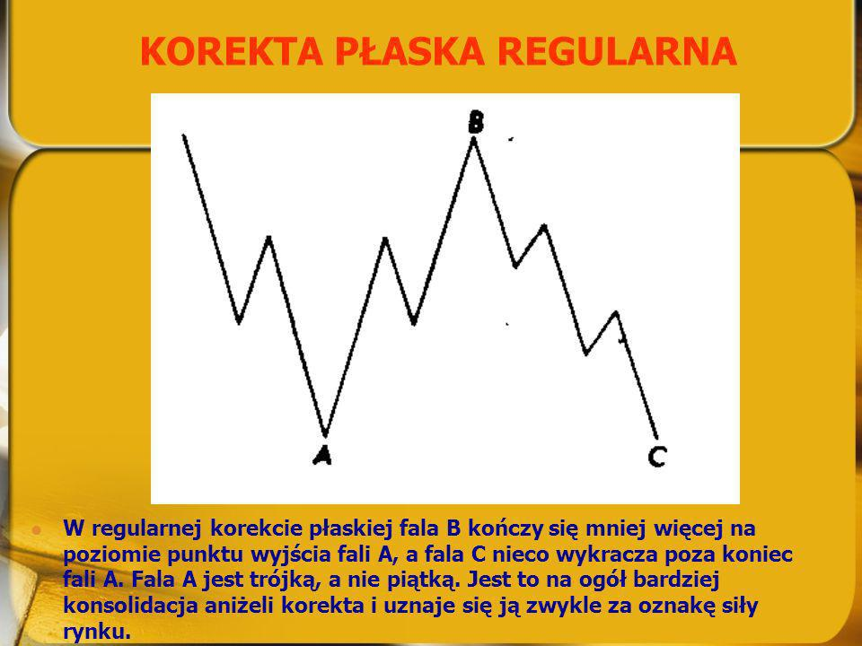 KOREKTA PŁASKA REGULARNA W regularnej korekcie płaskiej fala B kończy się mniej więcej na poziomie punktu wyjścia fali A, a fala C nieco wykracza poza