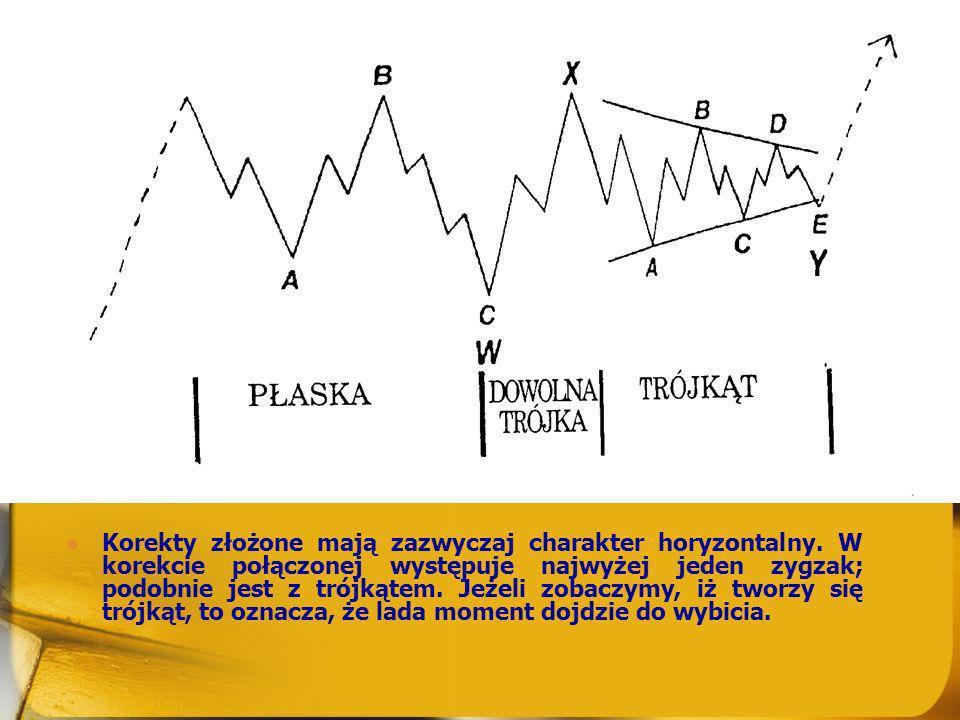 Korekty złożone mają zazwyczaj charakter horyzontalny. W korekcie połączonej występuje najwyżej jeden zygzak; podobnie jest z trójkątem. Jeżeli zobacz