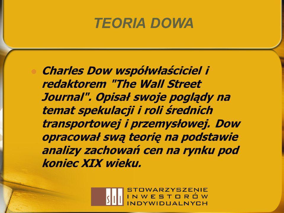 TEORIA DOWA Charles Dow współwłaściciel i redaktorem
