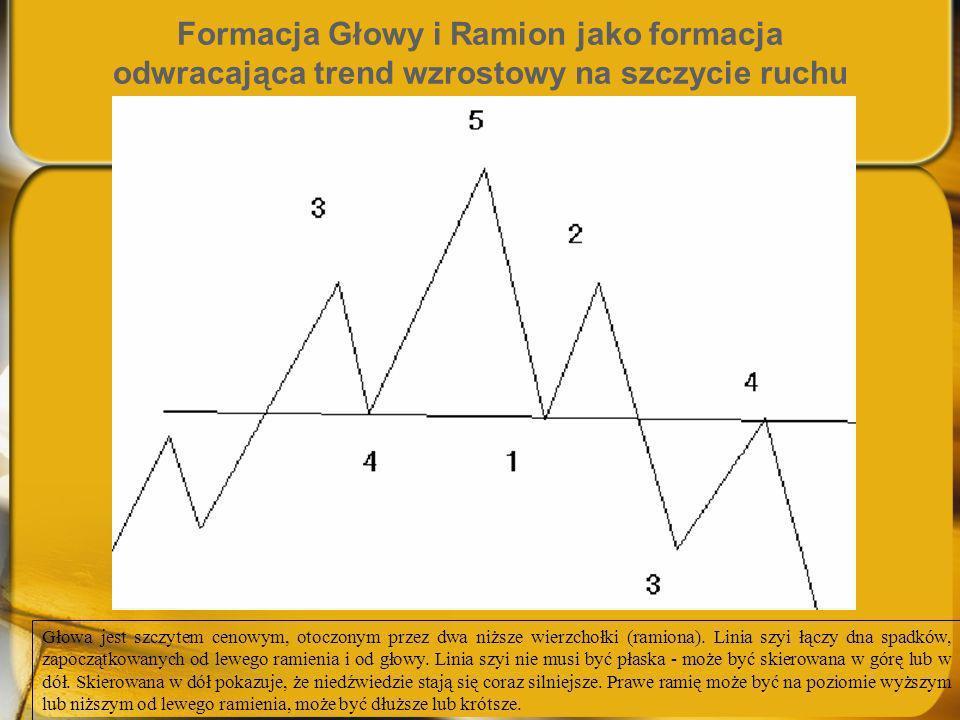 Formacja Głowy i Ramion jako formacja odwracająca trend wzrostowy na szczycie ruchu Głowa jest szczytem cenowym, otoczonym przez dwa niższe wierzchołk