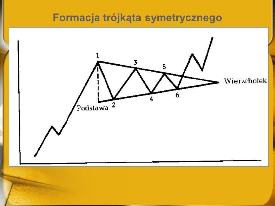 Formacja trójkąta symetrycznego