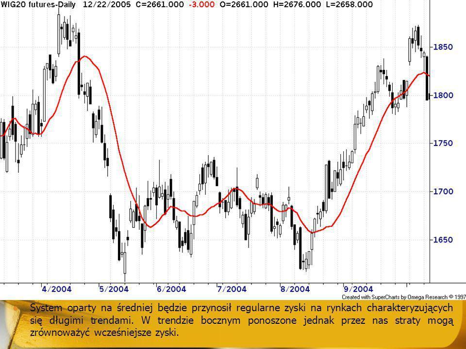 System oparty na średniej będzie przynosił regularne zyski na rynkach charakteryzujących się długimi trendami. W trendzie bocznym ponoszone jednak prz