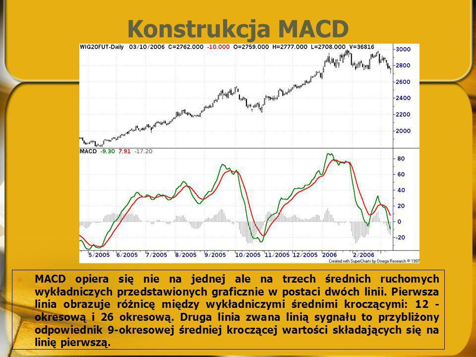Konstrukcja MACD MACD opiera się nie na jednej ale na trzech średnich ruchomych wykładniczych przedstawionych graficznie w postaci dwóch linii. Pierws