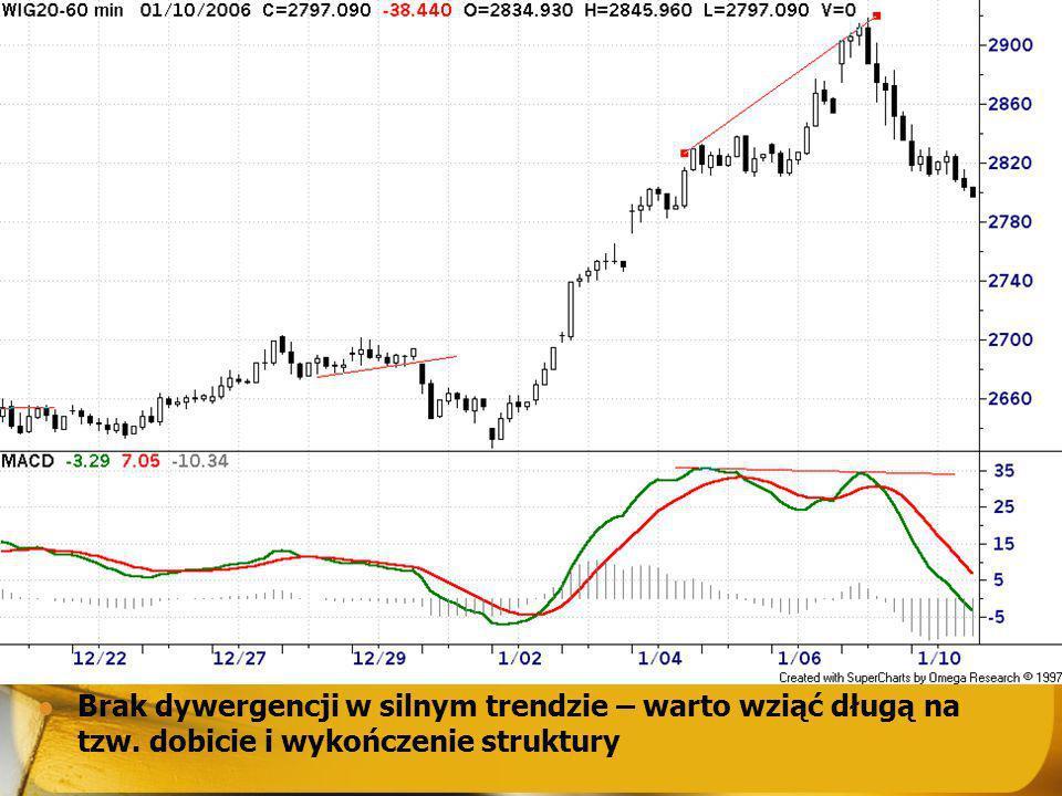 Brak dywergencji w silnym trendzie – warto wziąć długą na tzw. dobicie i wykończenie struktury