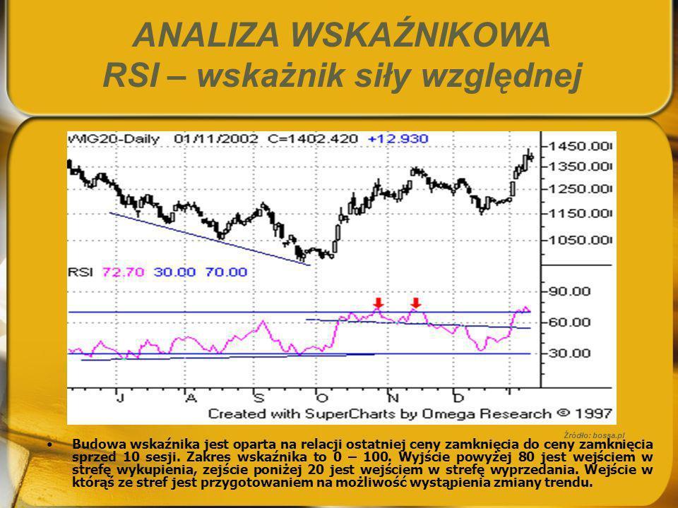 ANALIZA WSKAŹNIKOWA RSI – wskażnik siły względnej Źródło: bossa.pl Budowa wskaźnika jest oparta na relacji ostatniej ceny zamknięcia do ceny zamknięci