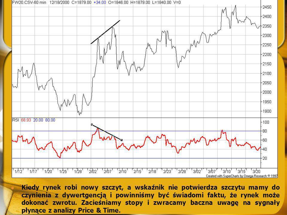Kiedy rynek robi nowy szczyt, a wskaźnik nie potwierdza szczytu mamy do czynienia z dywertgencją i powinniśmy być świadomi faktu, że rynek może dokona
