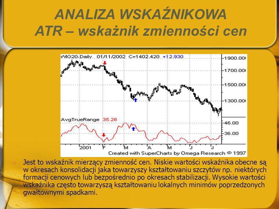 Jest to wskaźnik mierzący zmienność cen. Niskie wartości wskaźnika obecne są w okresach konsolidacji jaka towarzyszy kształtowaniu szczytów np. niektó