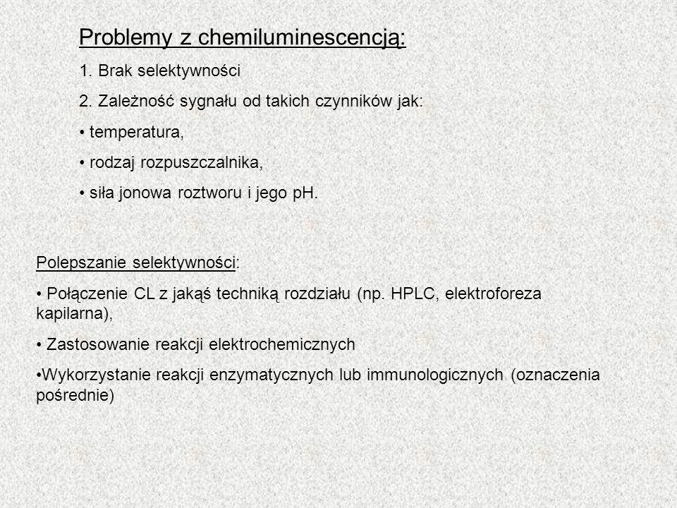 Problemy z chemiluminescencją: 1. Brak selektywności 2. Zależność sygnału od takich czynników jak: temperatura, rodzaj rozpuszczalnika, siła jonowa ro