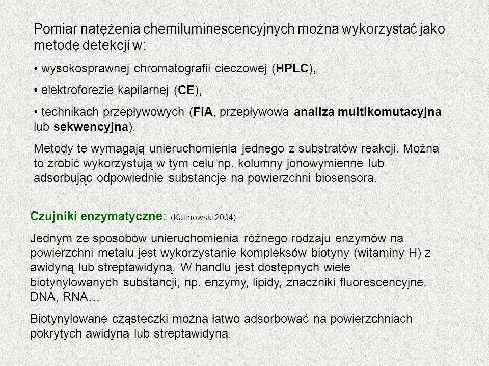Pomiar natężenia chemiluminescencyjnych można wykorzystać jako metodę detekcji w: wysokosprawnej chromatografii cieczowej (HPLC), elektroforezie kapil