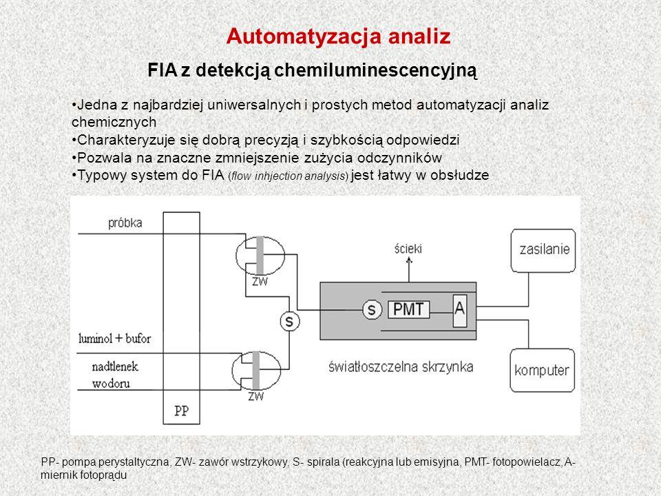 FIA z detekcją chemiluminescencyjną Jedna z najbardziej uniwersalnych i prostych metod automatyzacji analiz chemicznych Charakteryzuje się dobrą precy