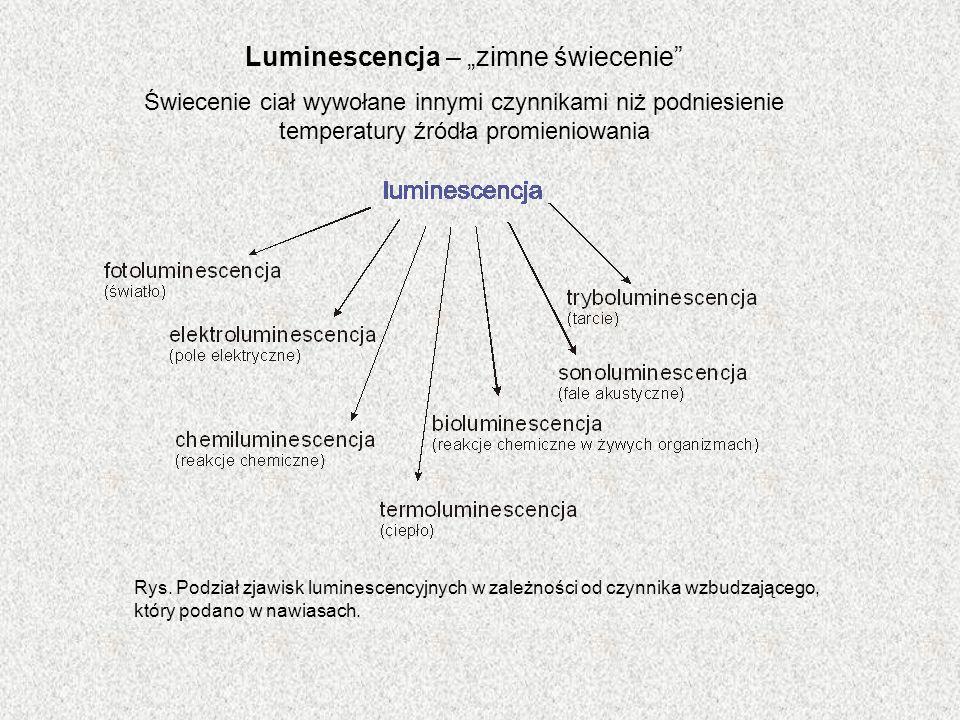 Luminescencja – zimne świecenie Świecenie ciał wywołane innymi czynnikami niż podniesienie temperatury źródła promieniowania Rys. Podział zjawisk lumi