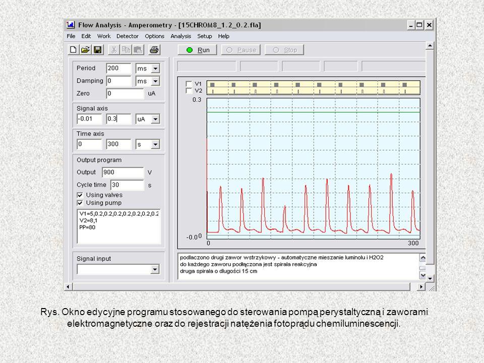 Rys. Okno edycyjne programu stosowanego do sterowania pompą perystaltyczną i zaworami elektromagnetyczne oraz do rejestracji natężenia fotoprądu chemi