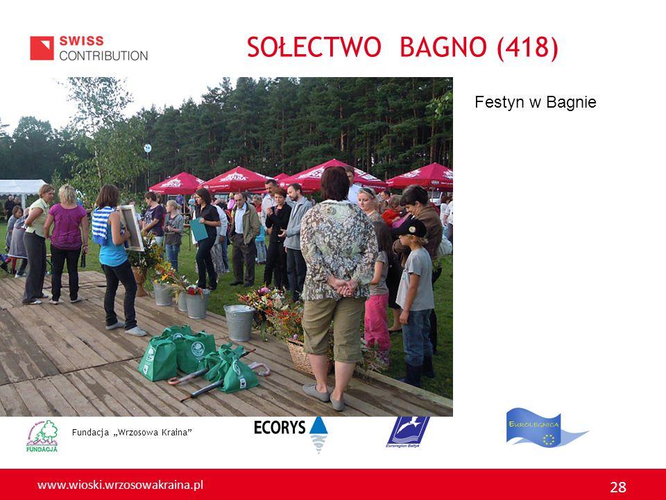 www.wioski.wrzosowakraina.pl 28 Fundacja Wrzosowa Kraina Festyn w Bagnie SOŁECTWO BAGNO (418)