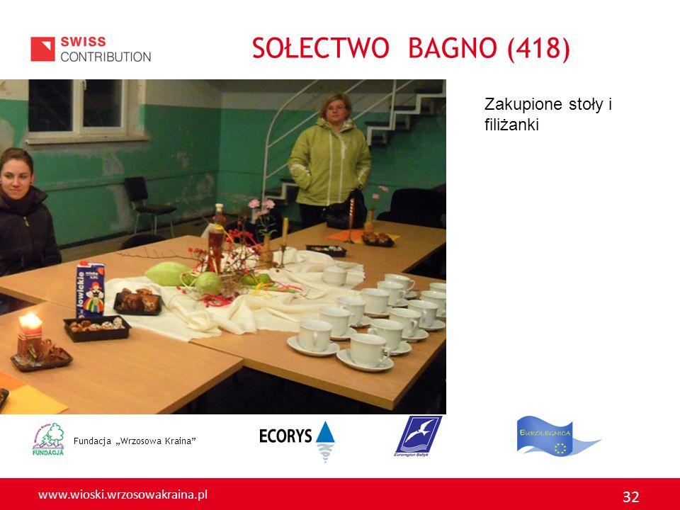 www.wioski.wrzosowakraina.pl 32 Fundacja Wrzosowa Kraina Zakupione stoły i filiżanki SOŁECTWO BAGNO (418)