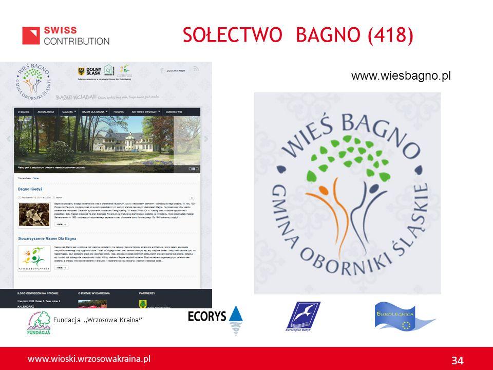 www.wioski.wrzosowakraina.pl 34 Fundacja Wrzosowa Kraina www.wiesbagno.pl SOŁECTWO BAGNO (418)