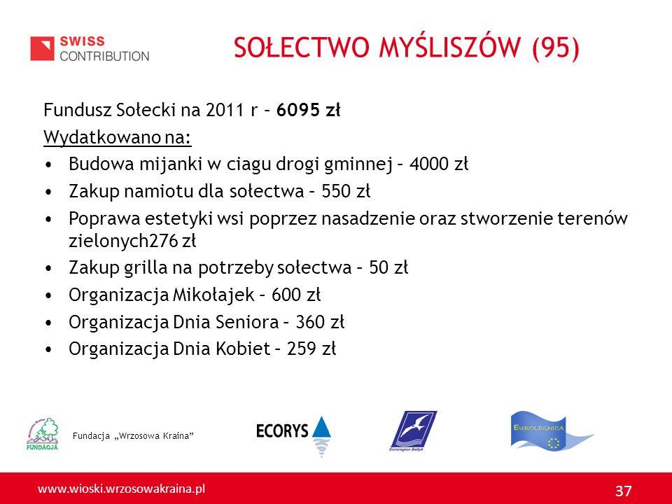 www.wioski.wrzosowakraina.pl 37 SOŁECTWO MYŚLISZÓW (95) Fundusz Sołecki na 2011 r – 6095 zł Wydatkowano na: Budowa mijanki w ciagu drogi gminnej – 400