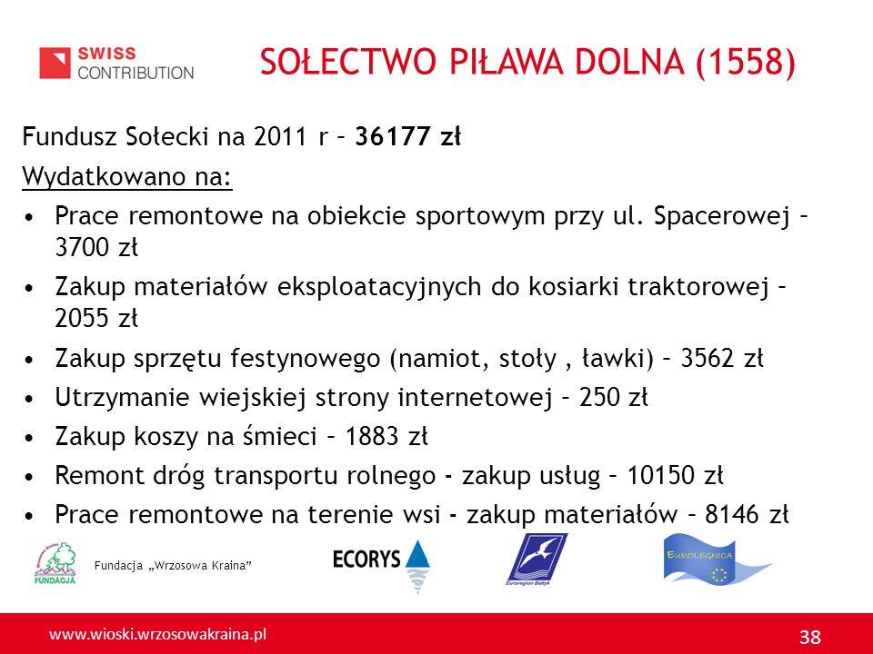 www.wioski.wrzosowakraina.pl 38 SOŁECTWO PIŁAWA DOLNA (1558) Fundusz Sołecki na 2011 r – 36177 zł Wydatkowano na: Prace remontowe na obiekcie sportowy