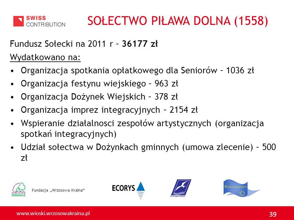 www.wioski.wrzosowakraina.pl 39 SOŁECTWO PIŁAWA DOLNA (1558) Fundusz Sołecki na 2011 r – 36177 zł Wydatkowano na: Organizacja spotkania opłatkowego dl
