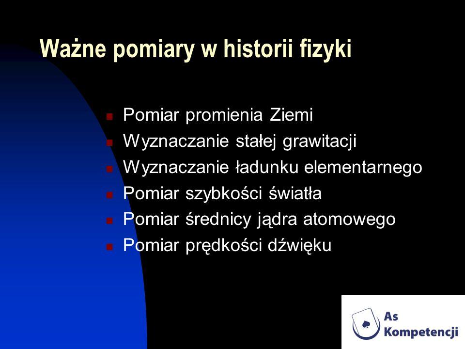 Ważne pomiary w historii fizyki Pomiar promienia Ziemi Wyznaczanie stałej grawitacji Wyznaczanie ładunku elementarnego Pomiar szybkości światła Pomiar