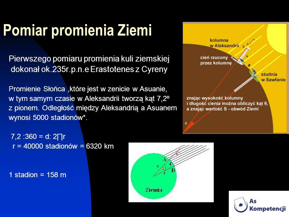 Pomiar promienia Ziemi Pierwszego pomiaru promienia kuli ziemskiej dokonał ok.235r.p.n.e Erastotenes z Cyreny Promienie Słońca,które jest w zenicie w