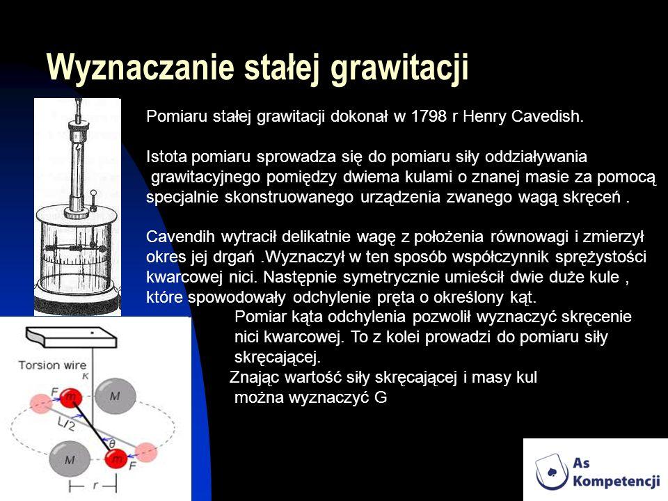 Wyznaczanie stałej grawitacji Pomiaru stałej grawitacji dokonał w 1798 r Henry Cavedish. Istota pomiaru sprowadza się do pomiaru siły oddziaływania gr