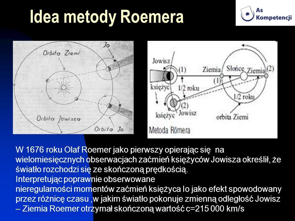 Idea metody Roemera W 1676 roku Olaf Roemer jako pierwszy opierając się na wielomiesięcznych obserwacjach zaćmień księżyców Jowisza określił, że świat