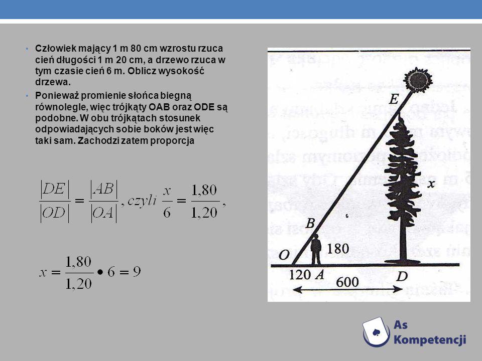 Człowiek mający 1 m 80 cm wzrostu rzuca cień długości 1 m 20 cm, a drzewo rzuca w tym czasie cień 6 m. Oblicz wysokość drzewa. Ponieważ promienie słoń