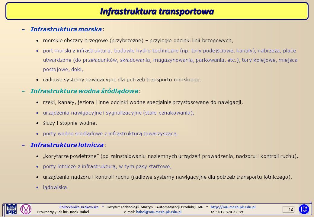 12 Politechnika Krakowska ~ Instytut Technologii Maszyn i Automatyzacji Produkcji M6 ~ http://m6.mech.pk.edu.pl Prowadzący: dr inż. Jacek Habele-mail: