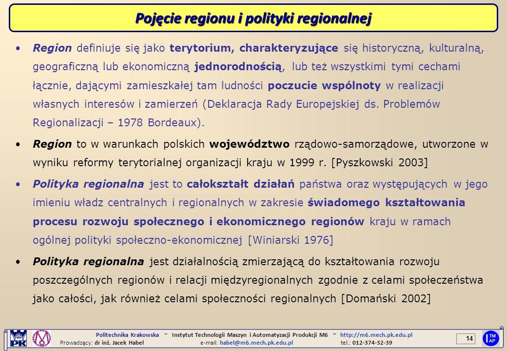 14 Politechnika Krakowska ~ Instytut Technologii Maszyn i Automatyzacji Produkcji M6 ~ http://m6.mech.pk.edu.pl Prowadzący: dr inż. Jacek Habele-mail: