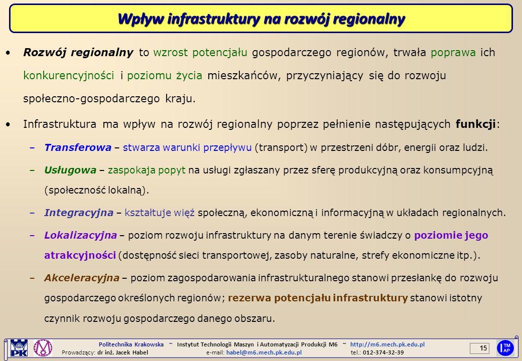 15 Politechnika Krakowska ~ Instytut Technologii Maszyn i Automatyzacji Produkcji M6 ~ http://m6.mech.pk.edu.pl Prowadzący: dr inż. Jacek Habele-mail: